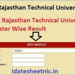 RTU B.Tech Result 2021