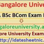 Bangalore University UG PG Result 2021