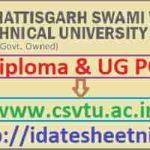 CSVTU Diploma Exam Result 2021