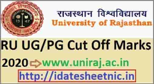 Rajasthan University Cut Off 2020