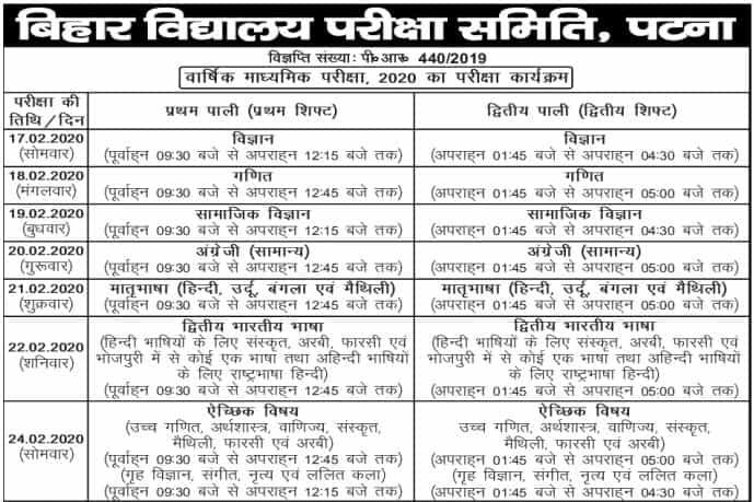 Bihar Board Matric Time Table 2020