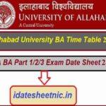 Allahabad University BA Exam Scheme 2021
