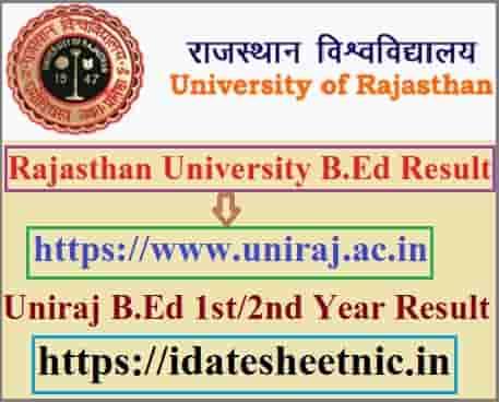 Rajasthan University B.Ed Result 2020