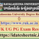 Rayalaseema University Degree Result 2021