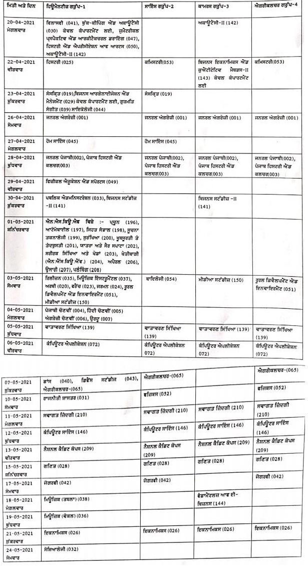 PSEB 12th Exam Revised Date Sheet 2021